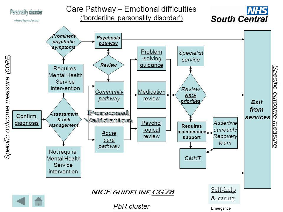 Care Pathway – Emotional difficulties ('borderline personality disorder')