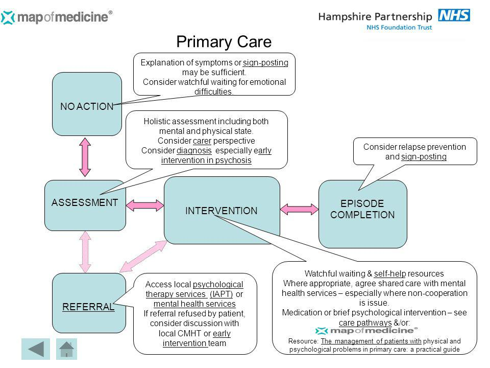 Primary Care NO ACTION ASSESSMENT EPISODE INTERVENTION COMPLETION