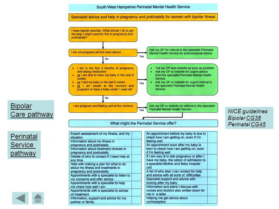 Bipolar Care pathway Perinatal Service pathway NICE guidelines