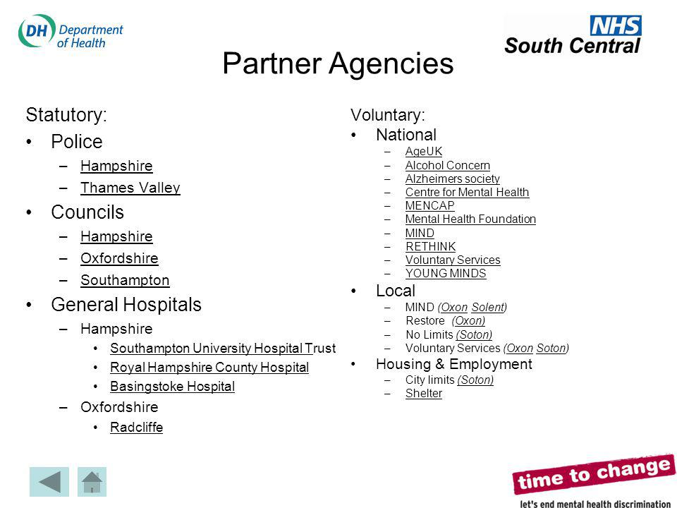 Partner Agencies Statutory: Police Councils General Hospitals