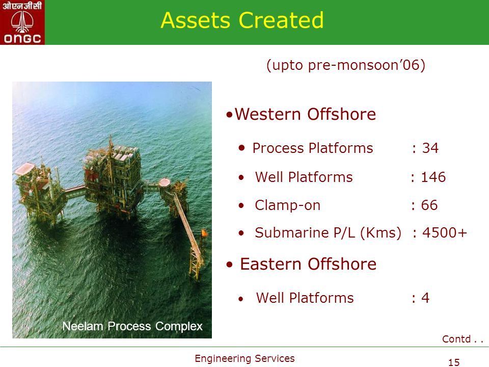 Assets Created Western Offshore Process Platforms : 34