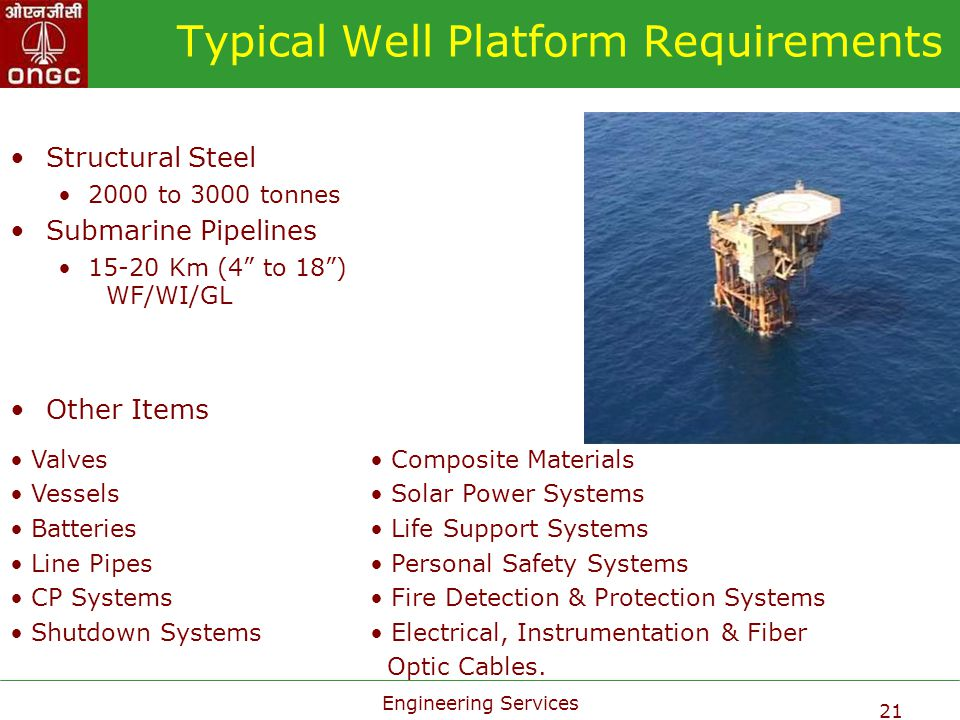 Typical Well Platform Requirements
