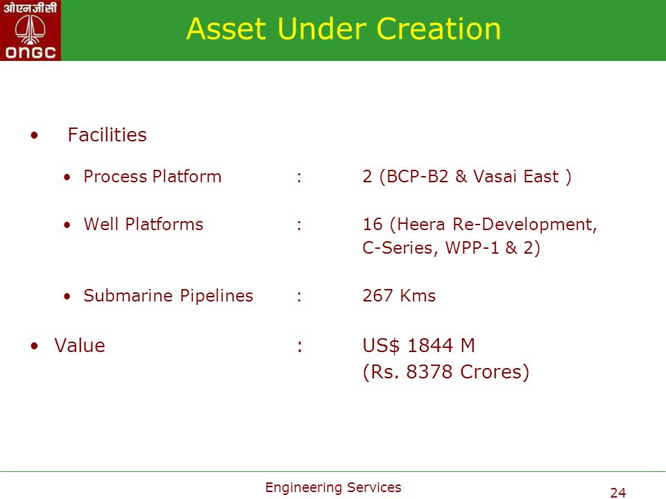 Asset Under Creation Facilities Value : US$ 1844 M (Rs. 8378 Crores)