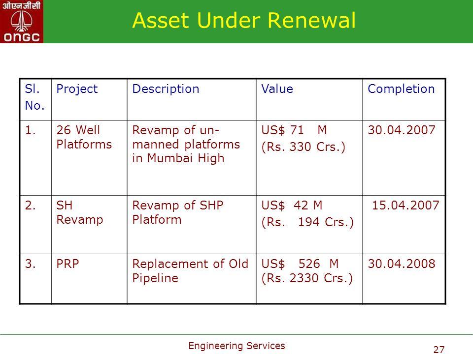 Asset Under Renewal Sl. No. Project Description Value Completion 1.