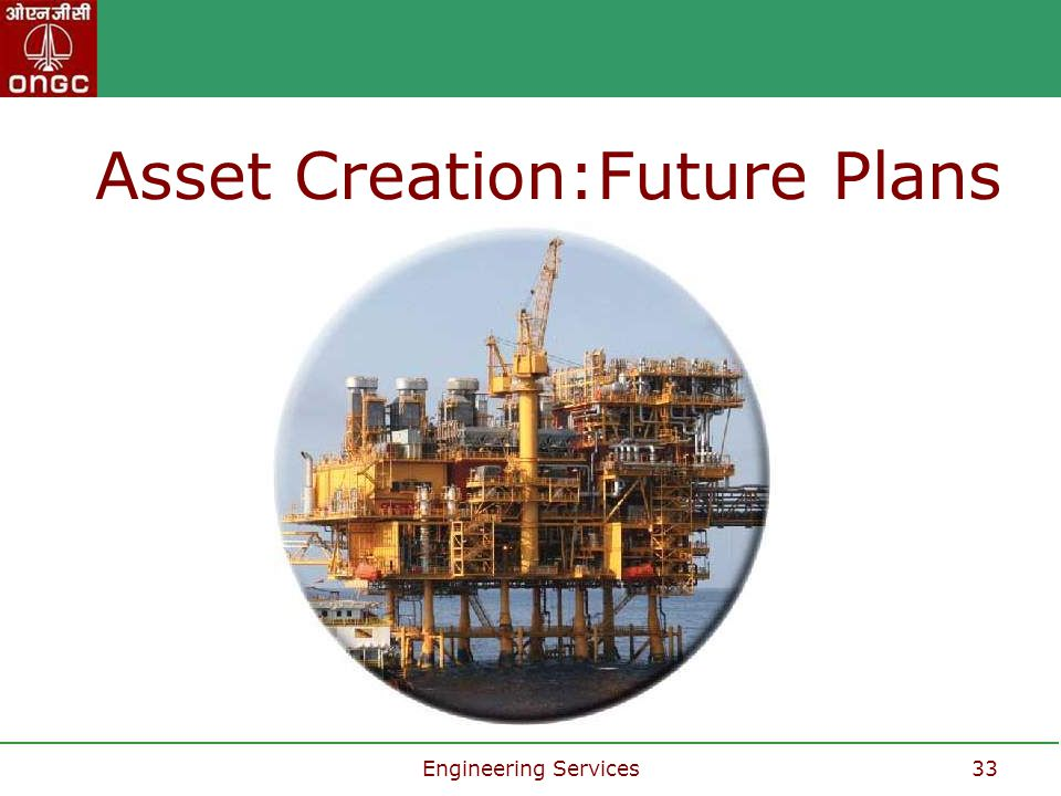 Asset Creation:Future Plans