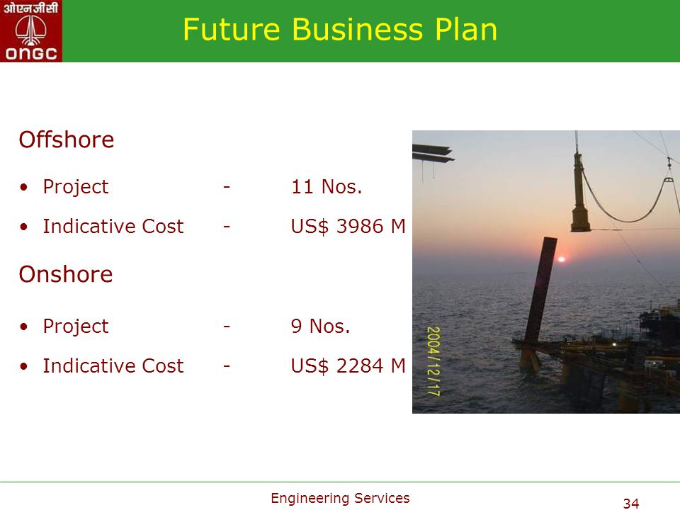Future Business Plan Offshore Onshore Project - 11 Nos.