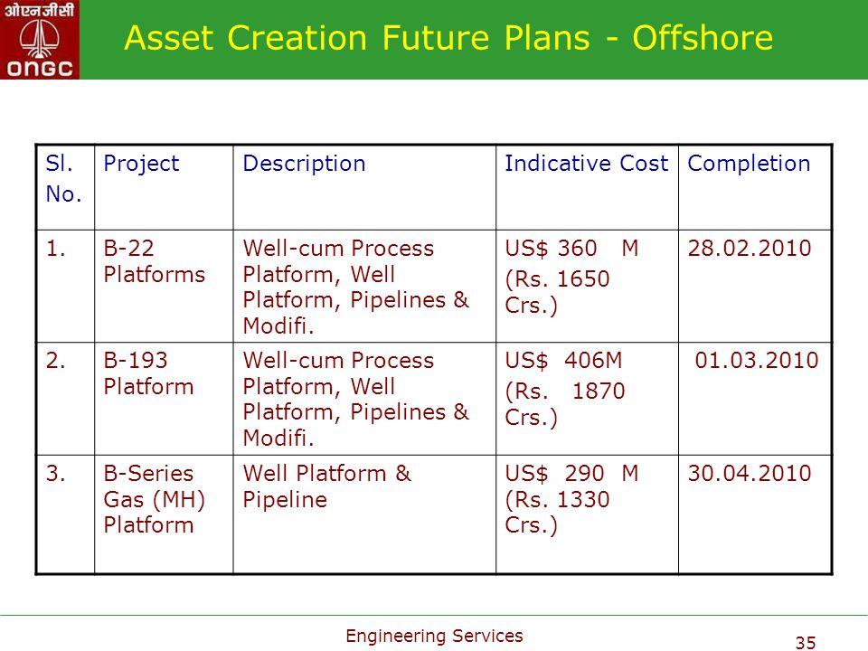 Asset Creation Future Plans - Offshore