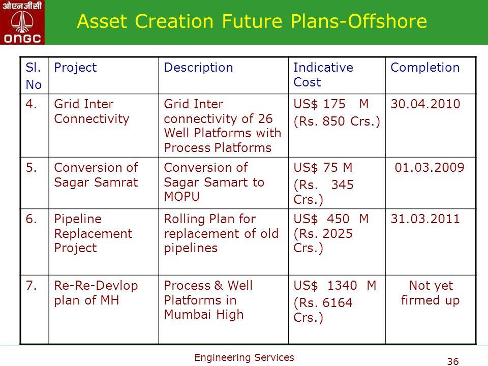 Asset Creation Future Plans-Offshore