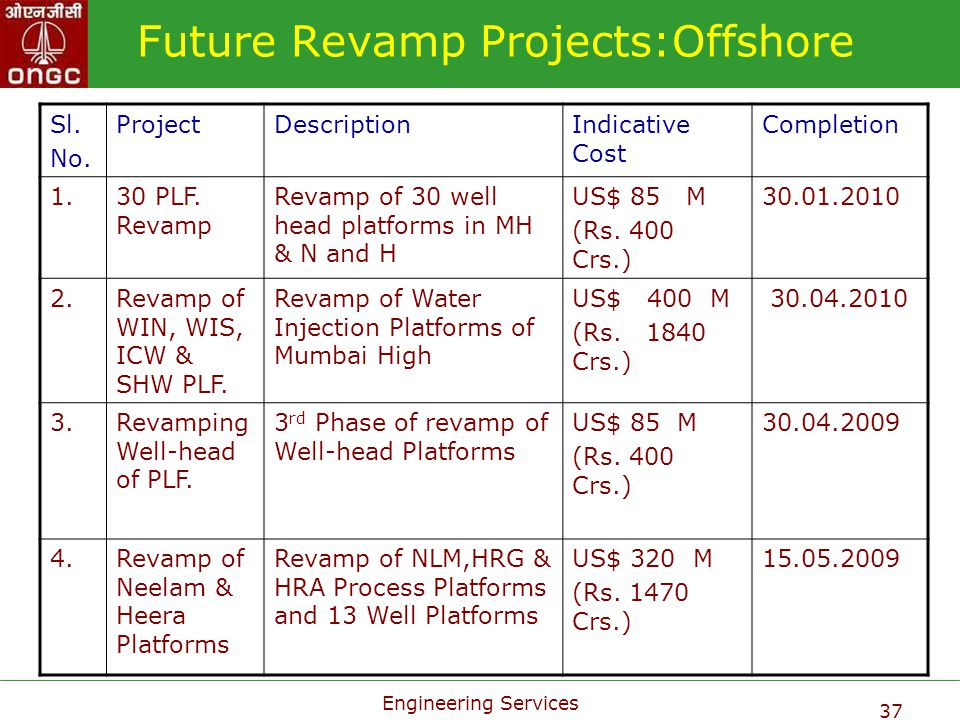 Future Revamp Projects:Offshore