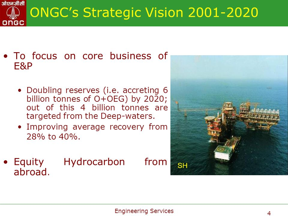 ONGC's Strategic Vision 2001-2020