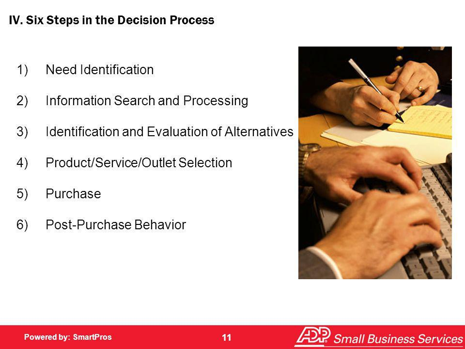 IV. Six Steps in the Decision Process