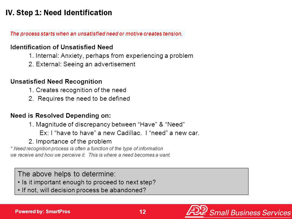 IV. Step 1: Need Identification