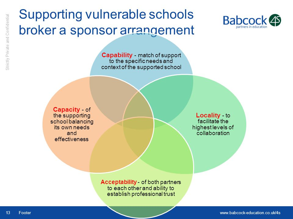 Supporting vulnerable schools broker a sponsor arrangement