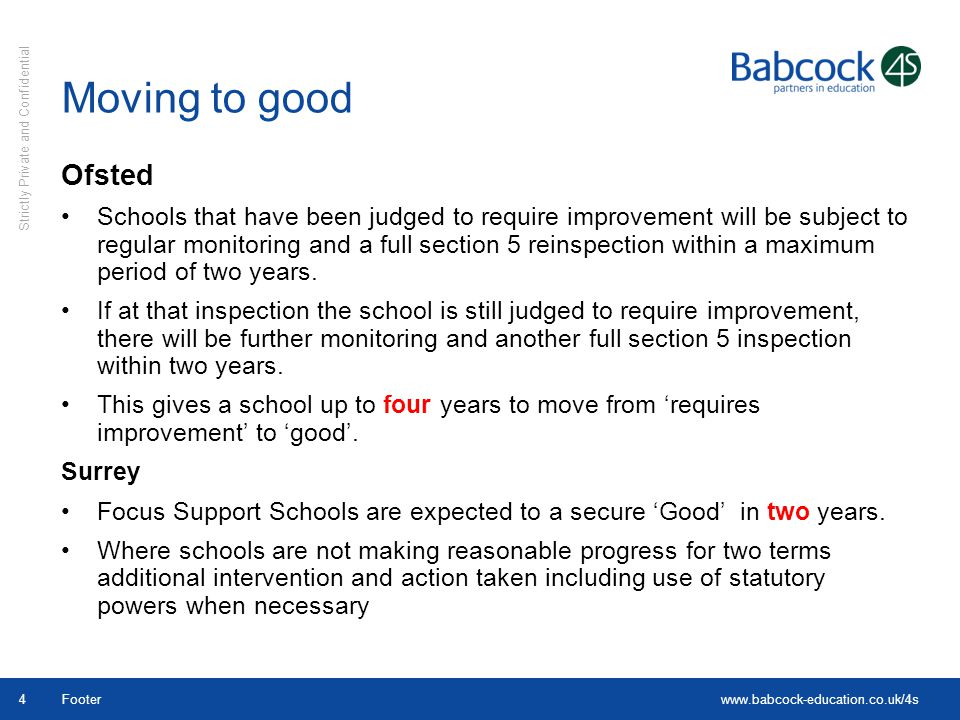 Moving to good Ofsted.