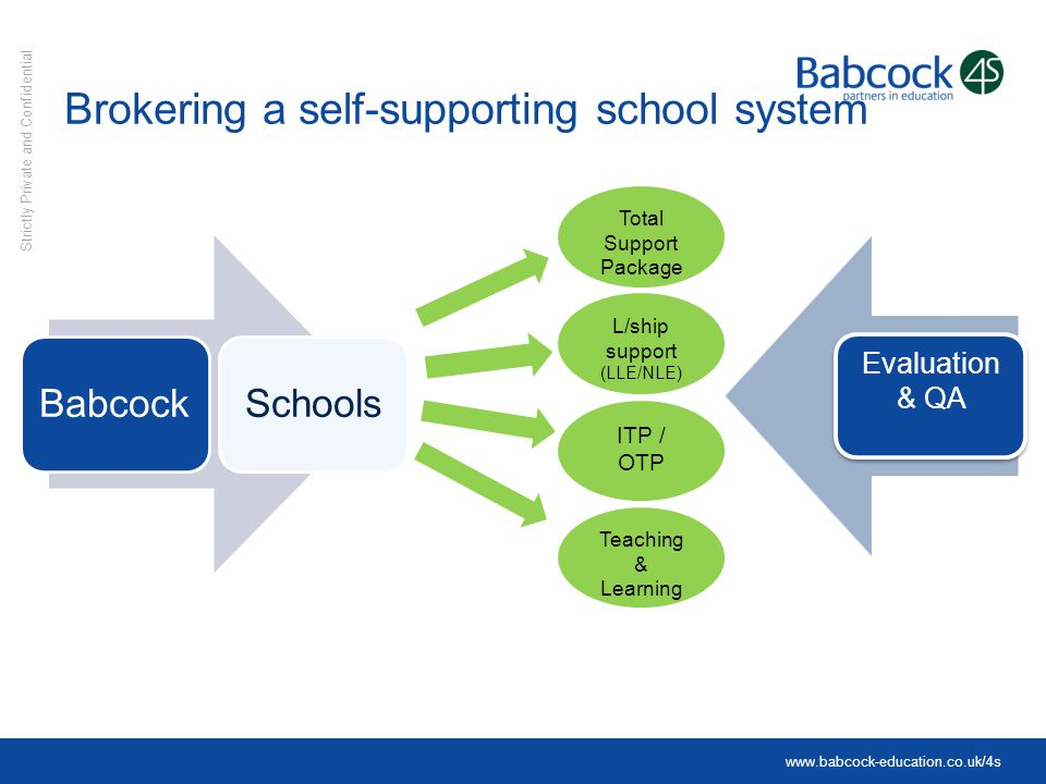 Brokering a self-supporting school system