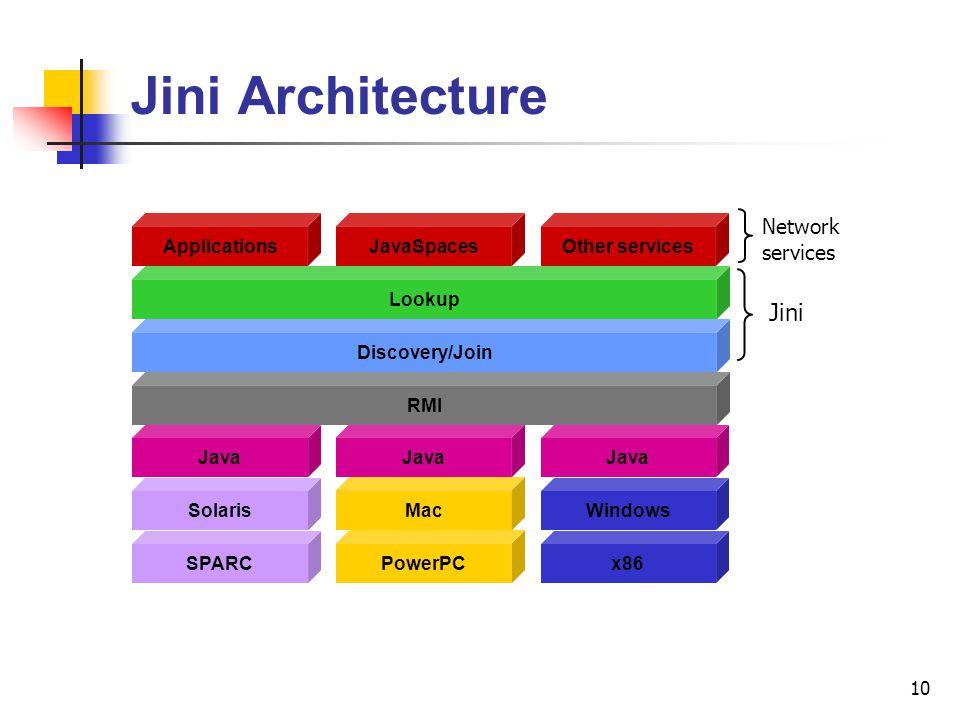 Jini Architecture Jini Network services Applications JavaSpaces