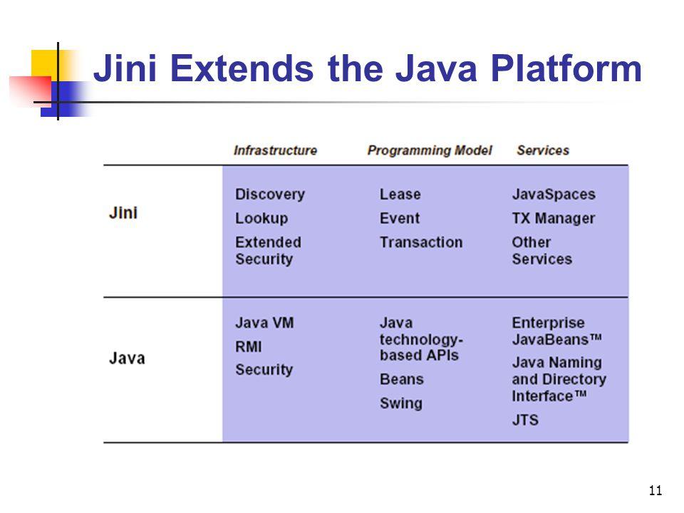 Jini Extends the Java Platform