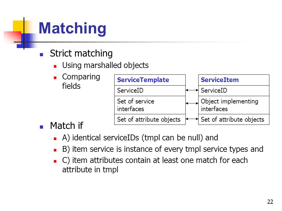 Matching Strict matching Match if Using marshalled objects