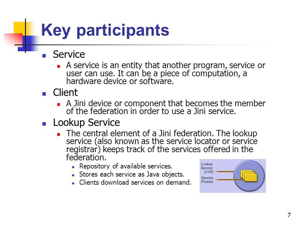 Key participants Service Client Lookup Service