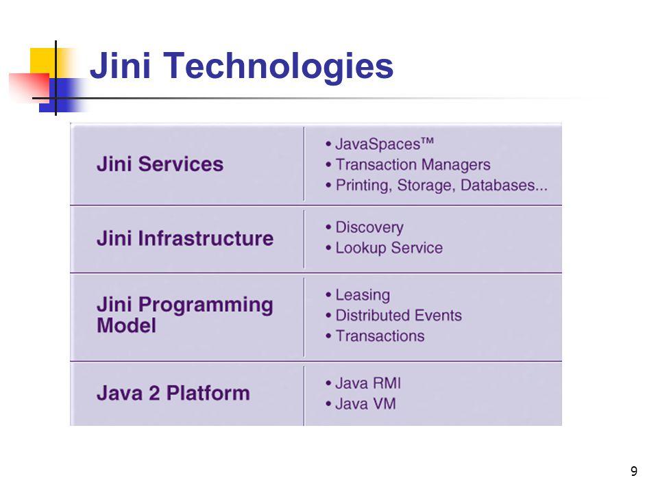 Jini Technologies