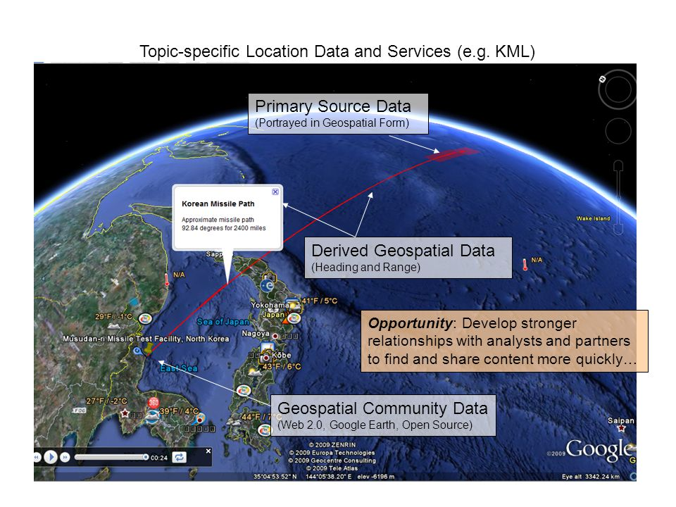 Topic-specific Location Data and Services (e.g. KML)