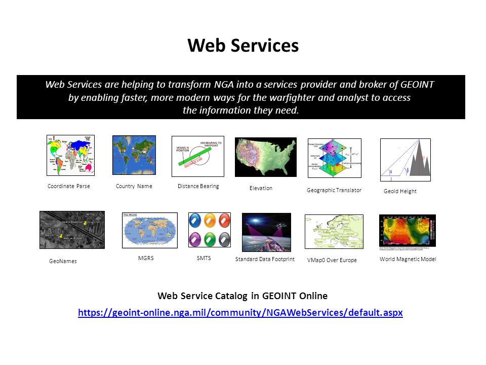 Web Service Catalog in GEOINT Online