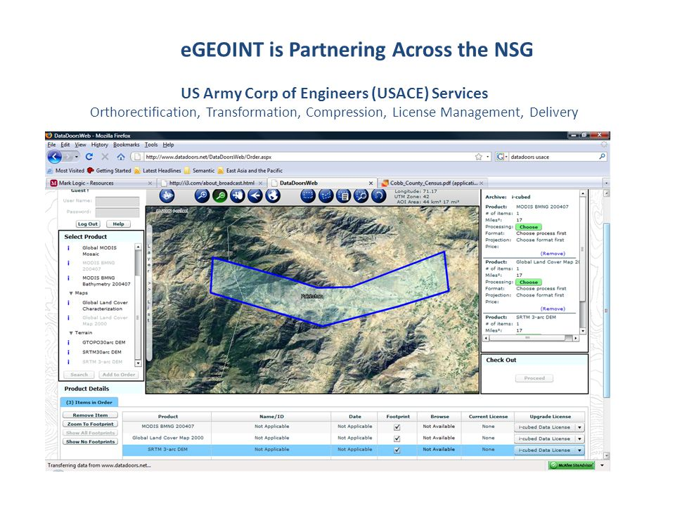 eGEOINT is Partnering Across the NSG US Army Corp of Engineers (USACE) Services Orthorectification, Transformation, Compression, License Management, Delivery
