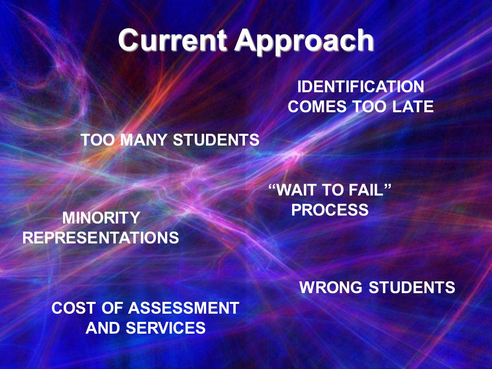 Current Approach IDENTIFICATION COMES TOO LATE TOO MANY STUDENTS