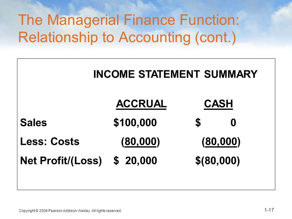 The Managerial Finance Function: Relationship to Accounting (cont.)