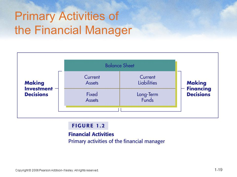 Primary Activities of the Financial Manager