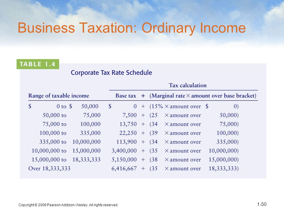 Business Taxation: Ordinary Income