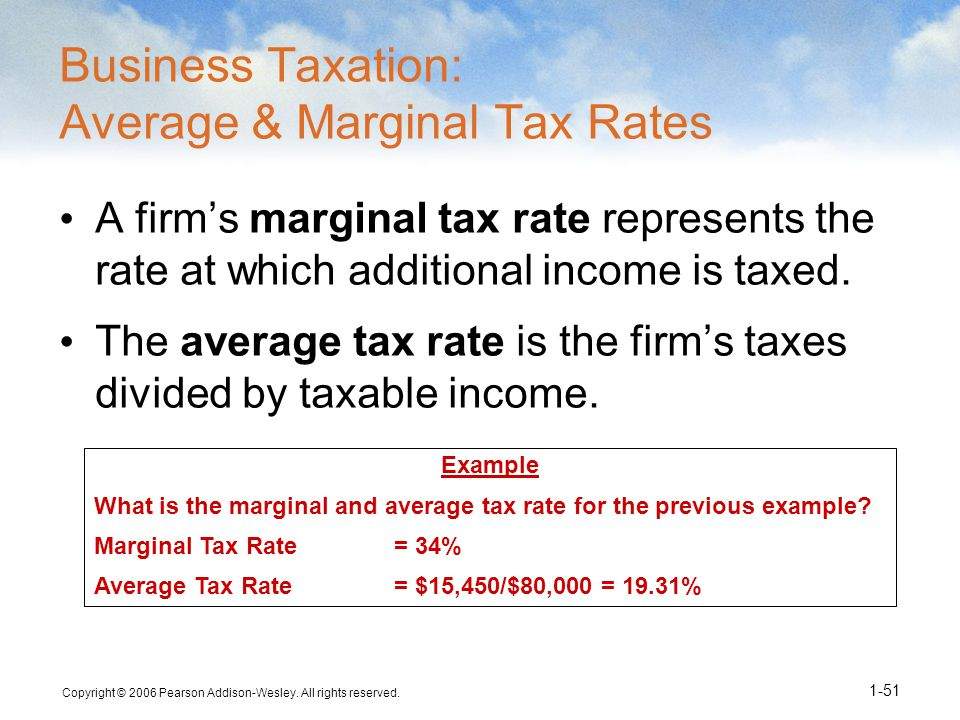 Business Taxation: Average & Marginal Tax Rates