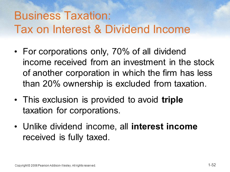 Business Taxation: Tax on Interest & Dividend Income