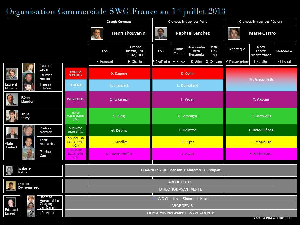 Organisation Commerciale SWG France au 1er juillet 2013