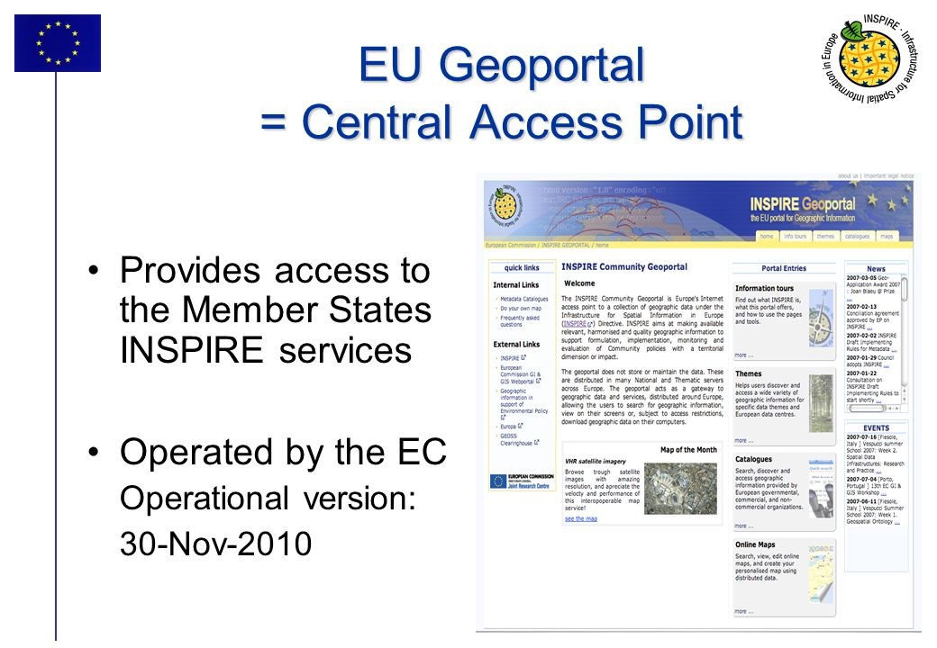 EU Geoportal = Central Access Point