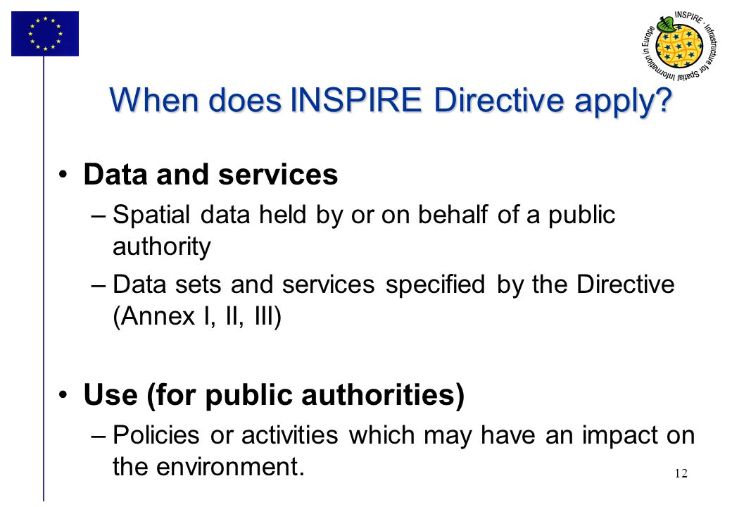 When does INSPIRE Directive apply