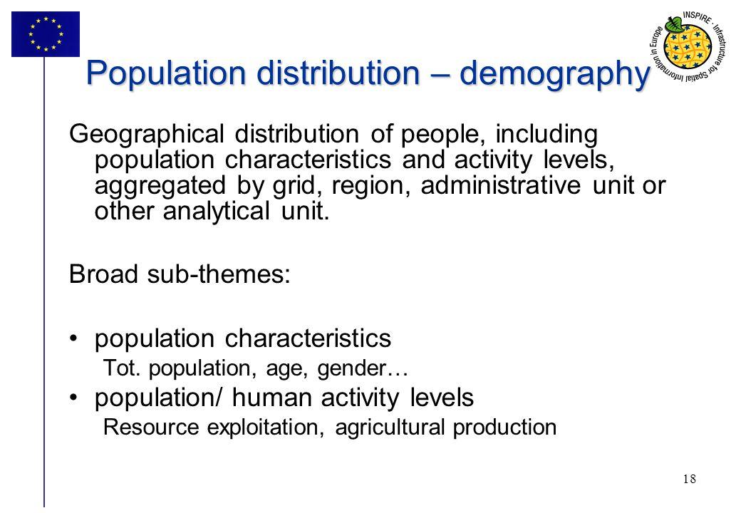 Population distribution – demography