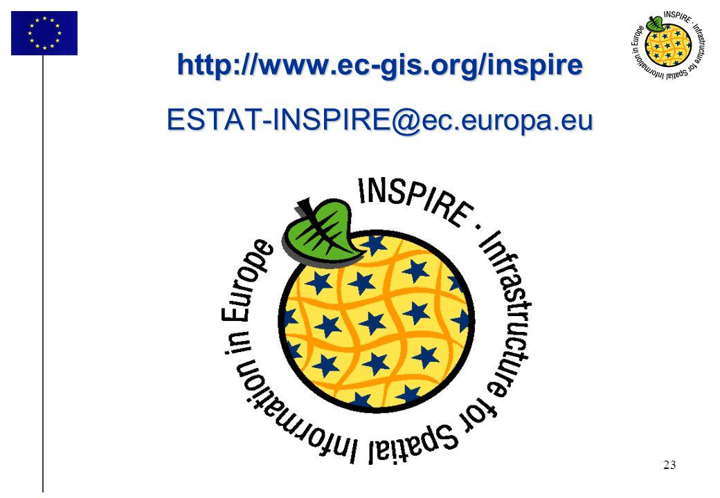 http://www.ec-gis.org/inspire ESTAT-INSPIRE@ec.europa.eu