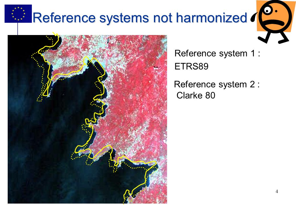 Reference systems not harmonized
