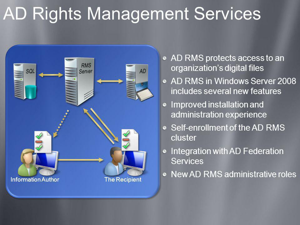 AD Rights Management Services