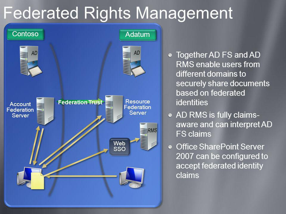 Federated Rights Management