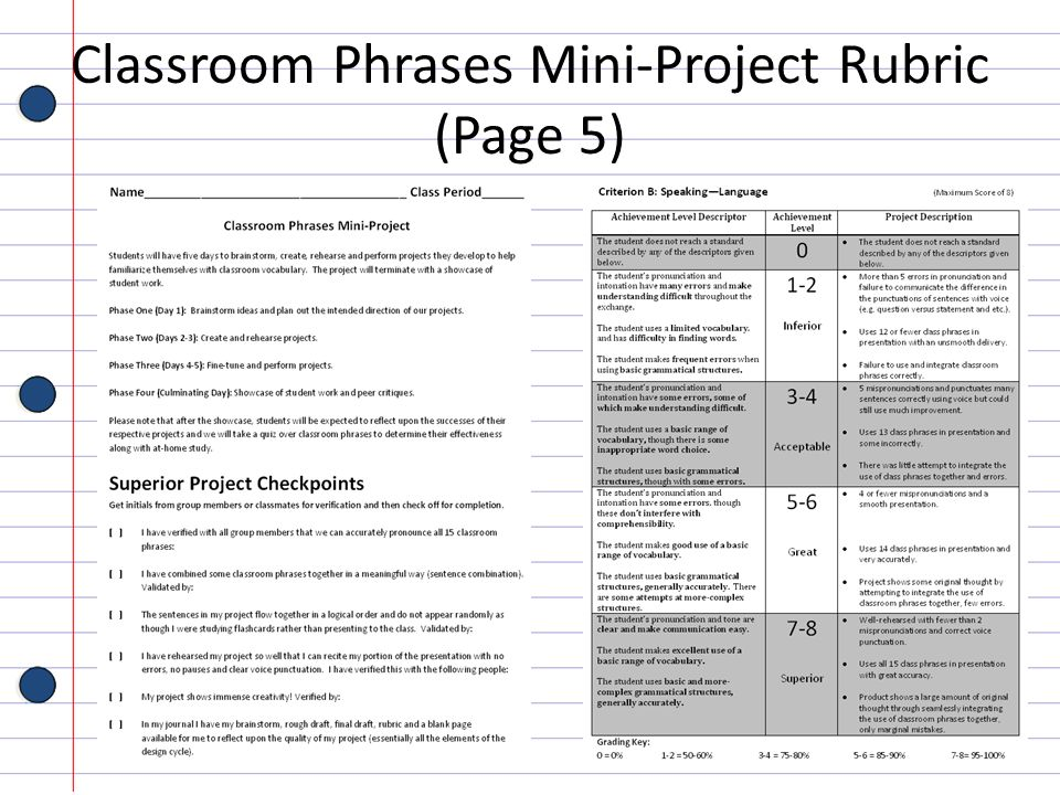 Classroom Phrases Mini-Project Rubric (Page 5)