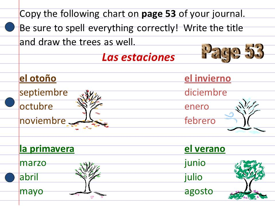 Page 53 Copy the following chart on page 53 of your journal.