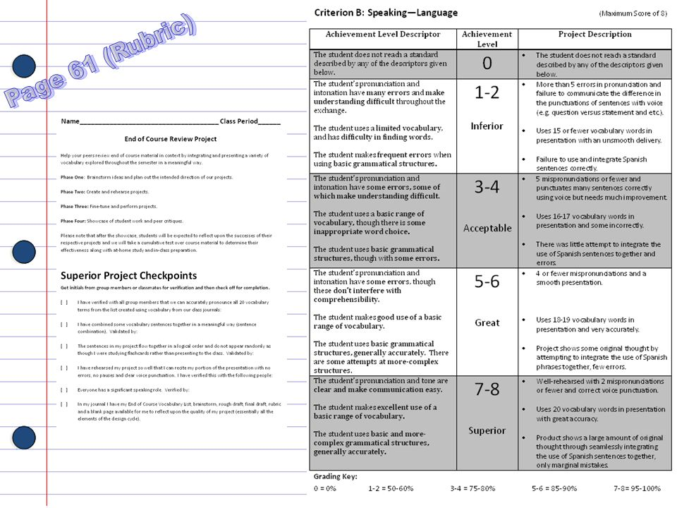 Page 61 (Rubric)