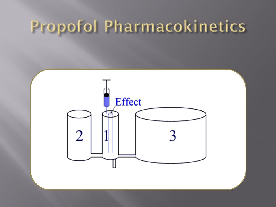 Propofol Pharmacokinetics