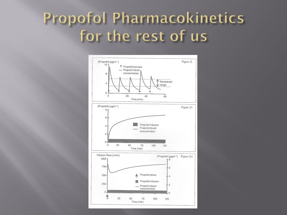Propofol Pharmacokinetics for the rest of us