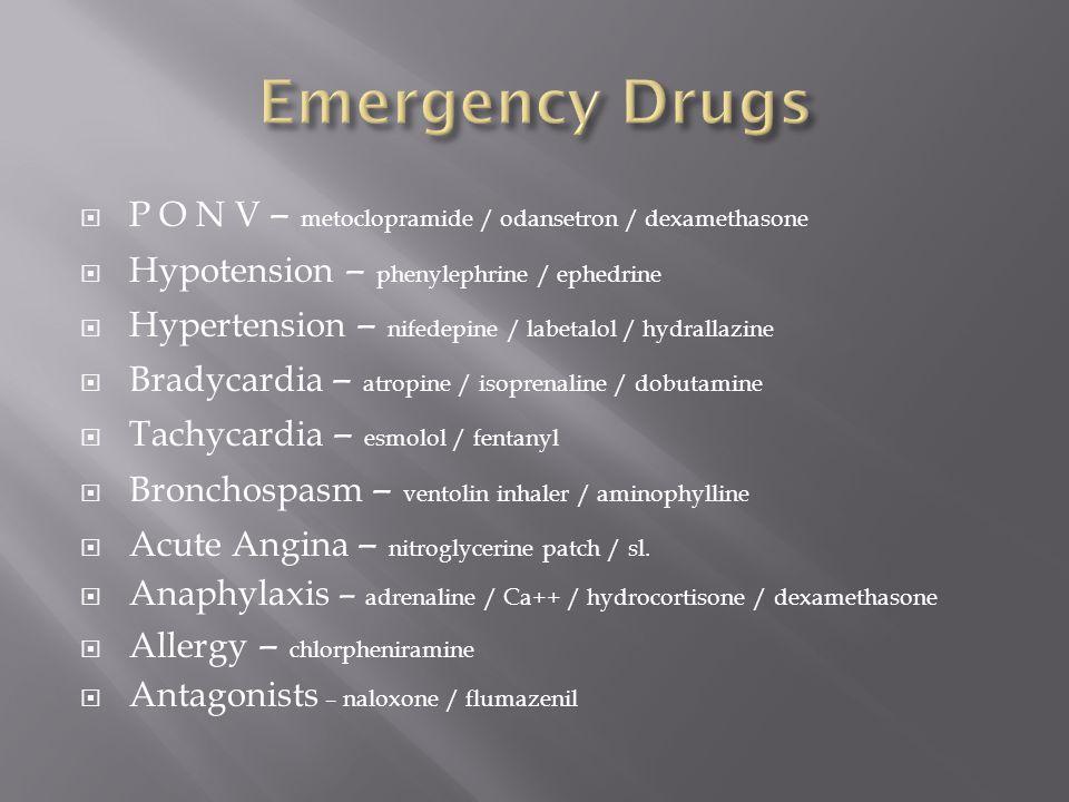 Emergency Drugs P O N V – metoclopramide / odansetron / dexamethasone