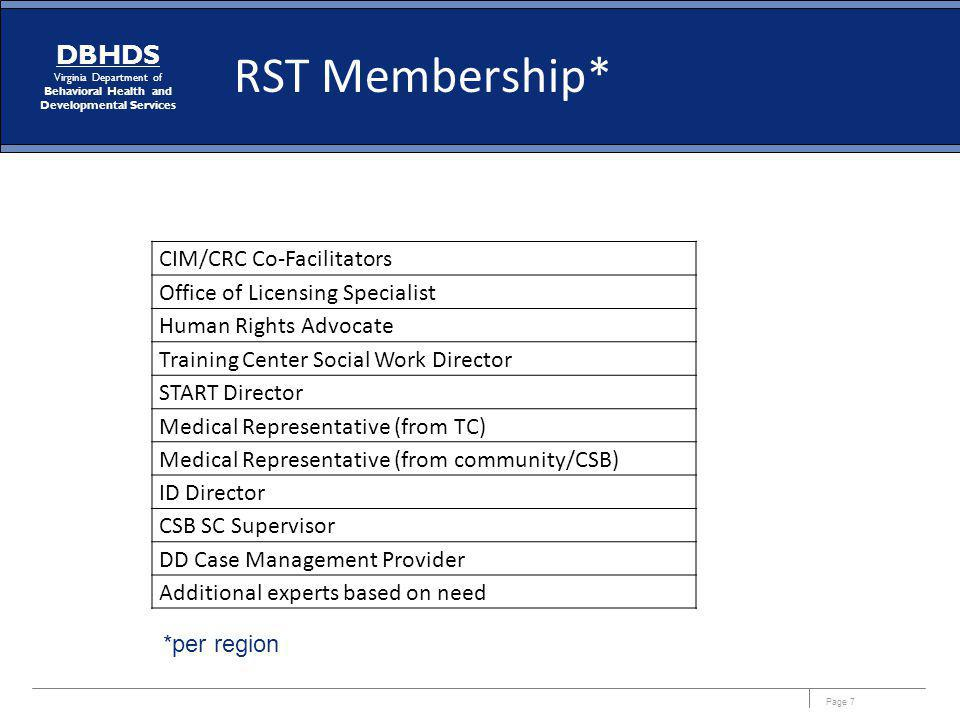 RST Membership* CIM/CRC Co-Facilitators Office of Licensing Specialist