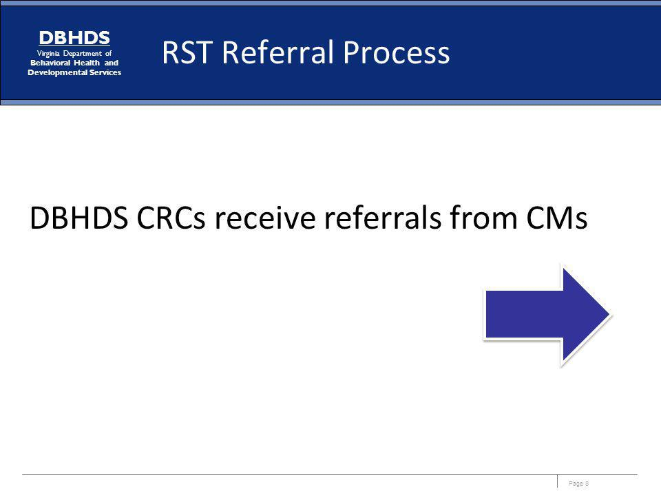 DBHDS CRCs receive referrals from CMs