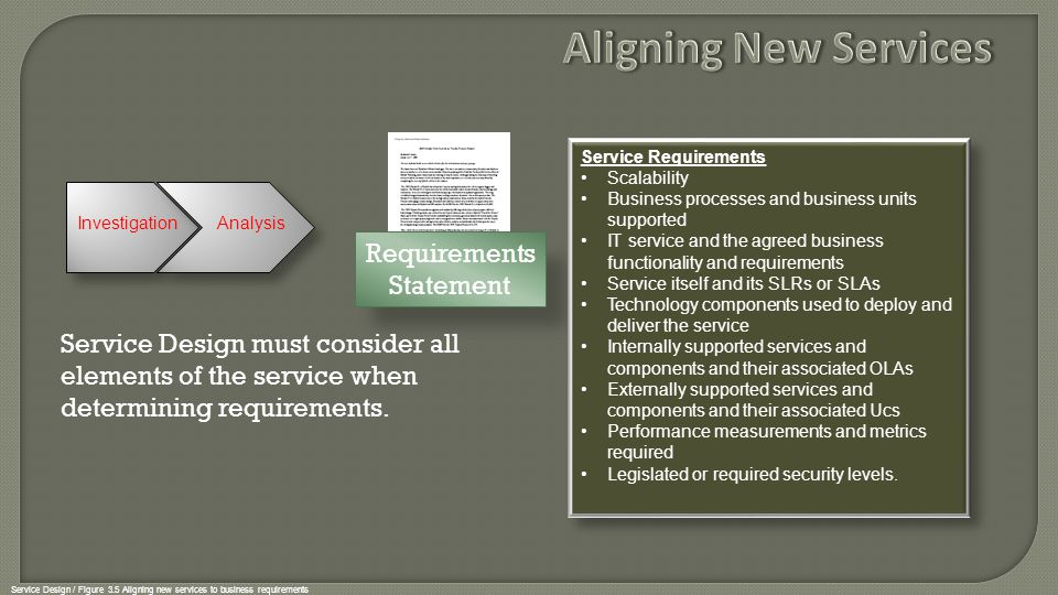 Aligning New Services Requirements Statement